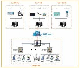 业务管理系统